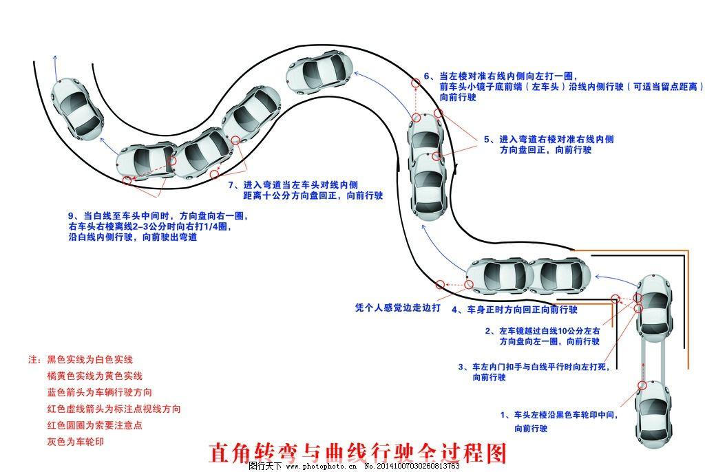 直角转弯与曲线行驶图片