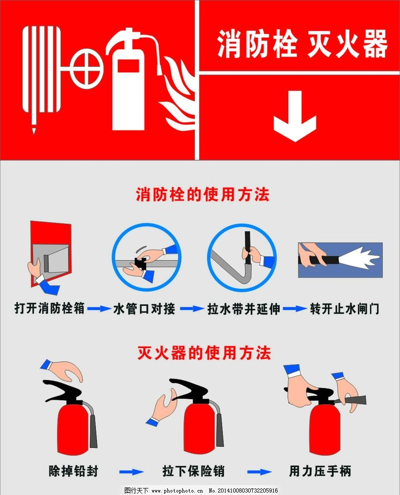 消防栓 灭火器 使用方法 使用图解 消防用品  设计 广告设计 室内广告