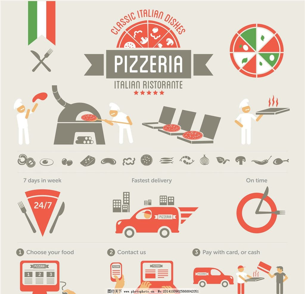 pizza披萨设计图片
