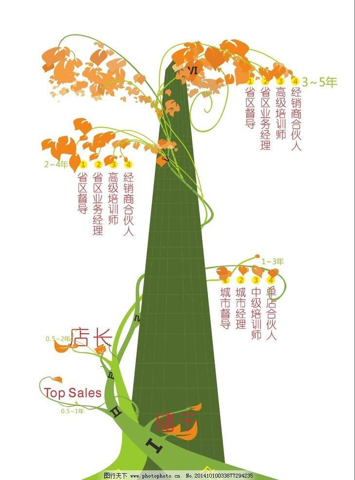 成长树 树叶 缠绕 矢量文件 营销 图片素材