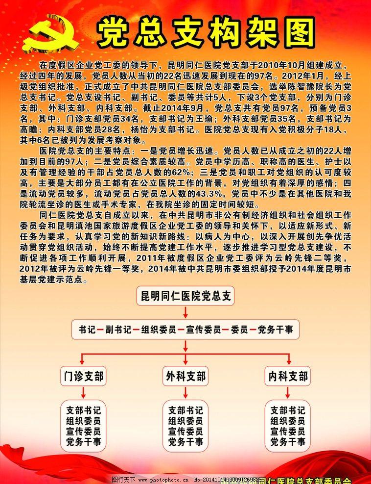 党建 党总支 结构图 模版 展板  设计 广告设计 海报设计  cdr