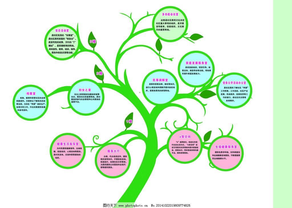树状结构图标素材
