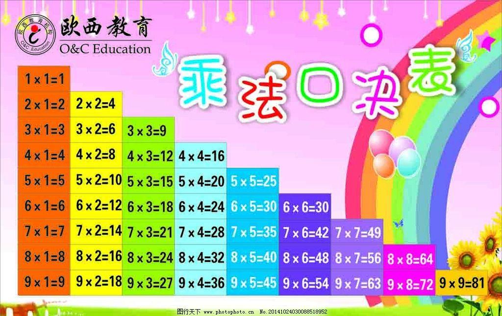 乘法口诀表 小学素材 数学素材 彩虹素材 向日葵 草地 粉色背景 学校图片