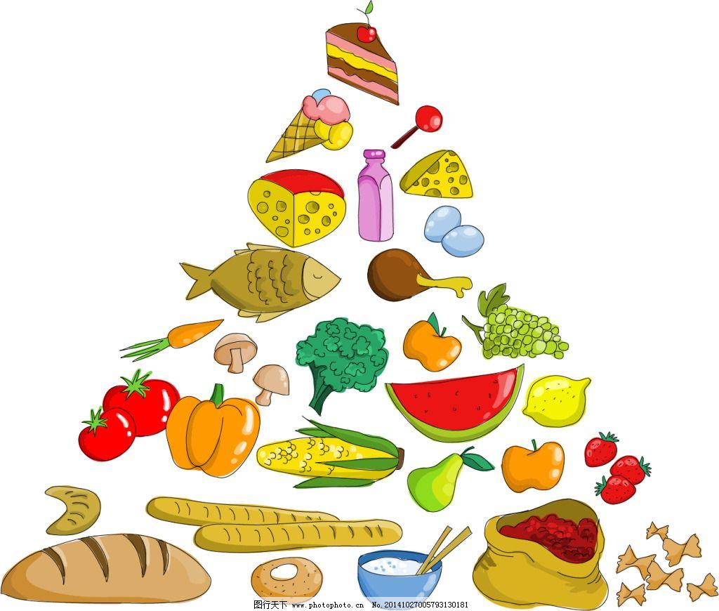 食物组成的金字塔矢量素材