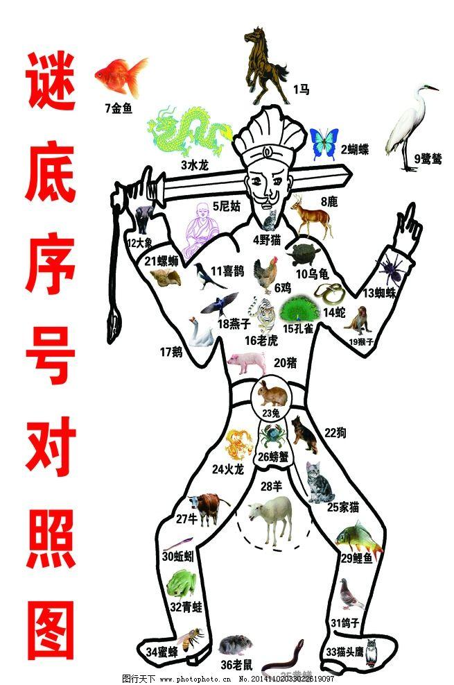 谜底序号图 动物位置图 psd分层 猜谜游戏 动物猜谜 设计 psd分层素