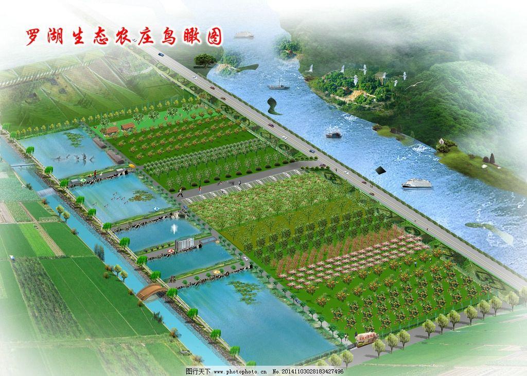 生态农庄鸟瞰图设计图片图片