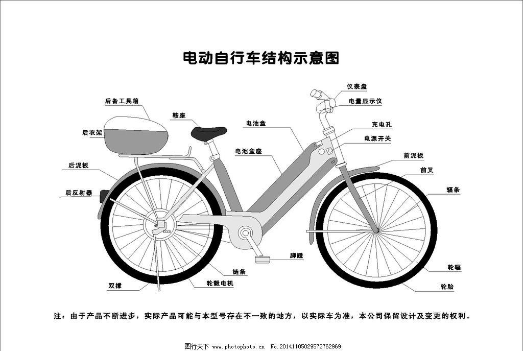 电动车结构示意图图片