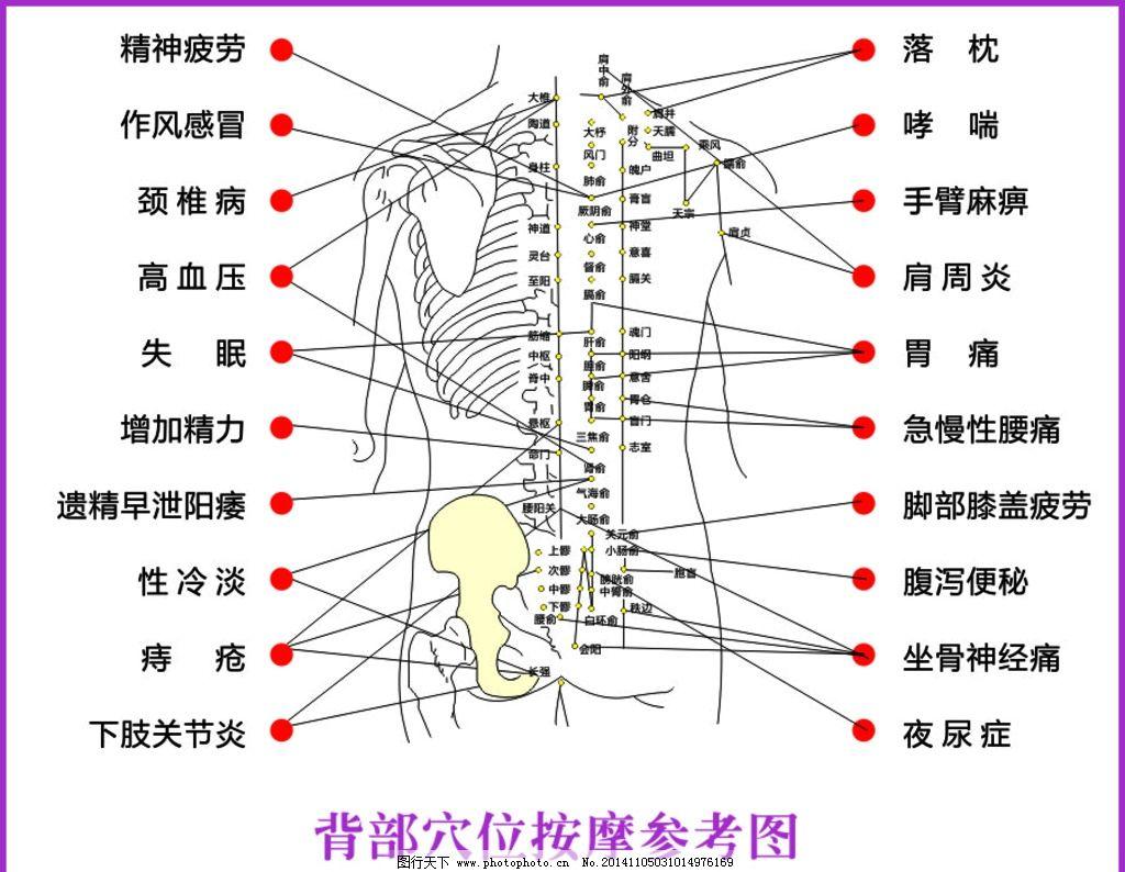 男性人体穴位高清图_人体穴位图片_人体穴位图_微信公众号文章