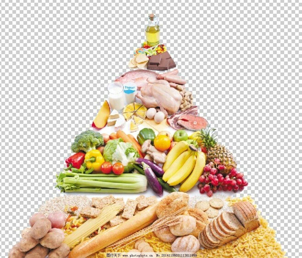 食物金字塔图片_装修模板