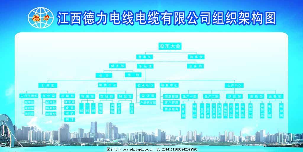展板 组织框架图 公司架构图 蓝色背景 组织框架图 展板 企业文化展板