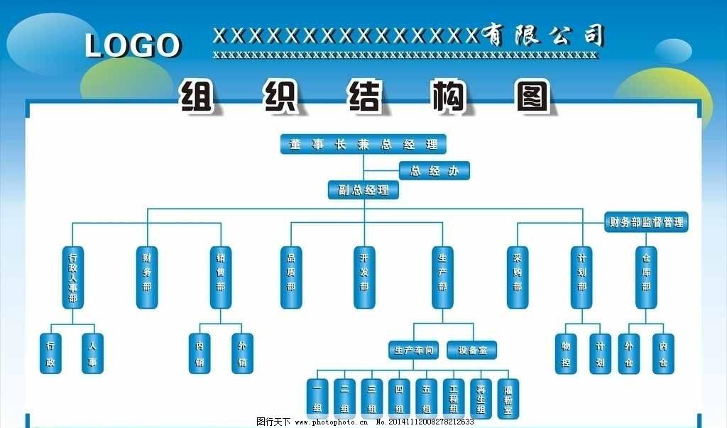 公司架构图 蓝色背景 公司结构图