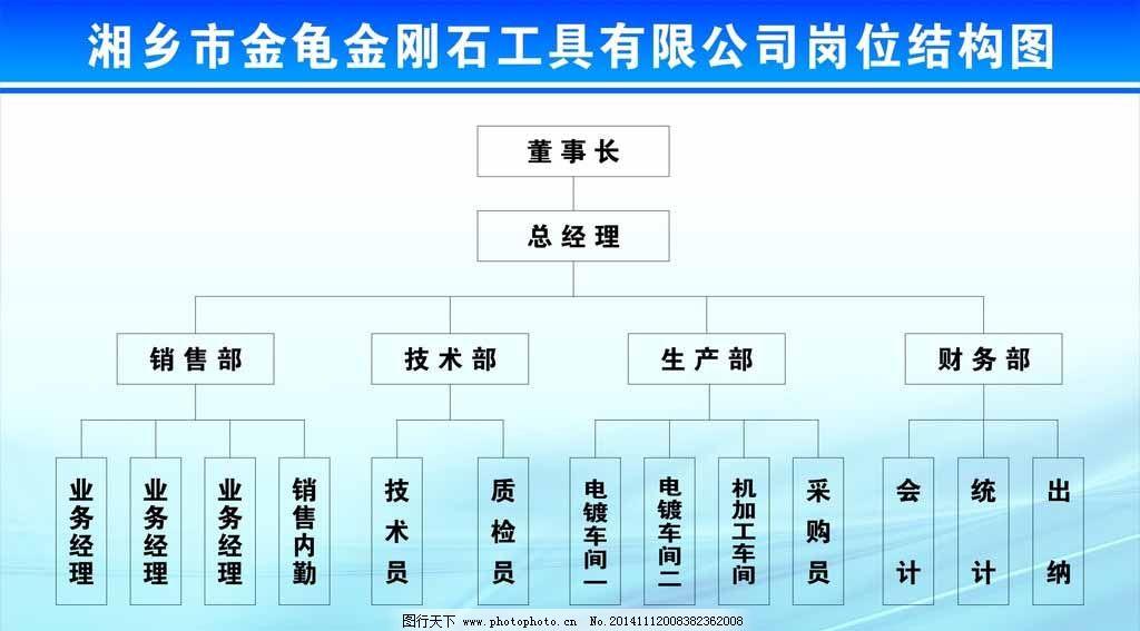 岗位结构图图片