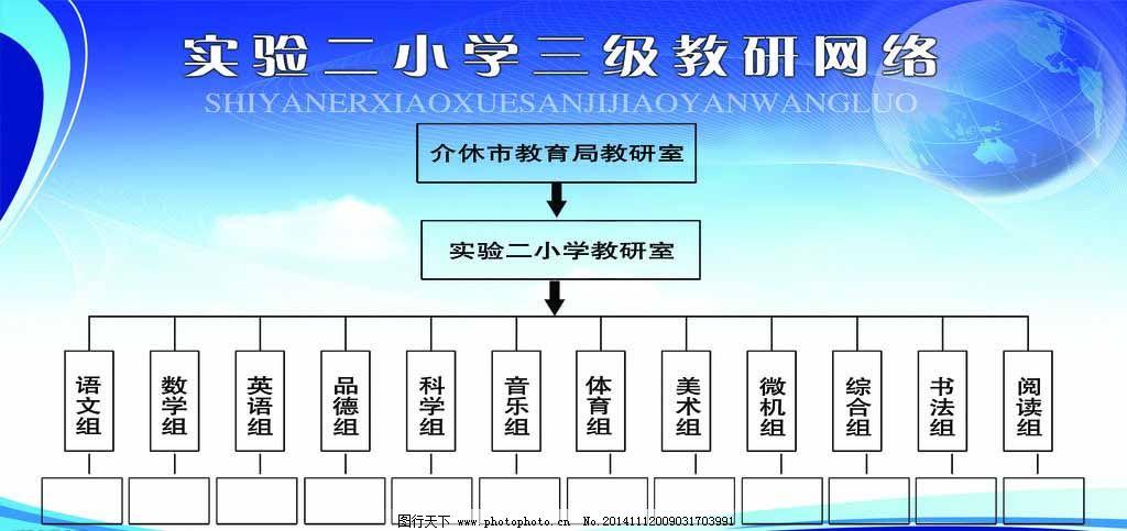 学校网络组织图图片免费下载 结构图 蓝色背景 网络 星球 展板模板