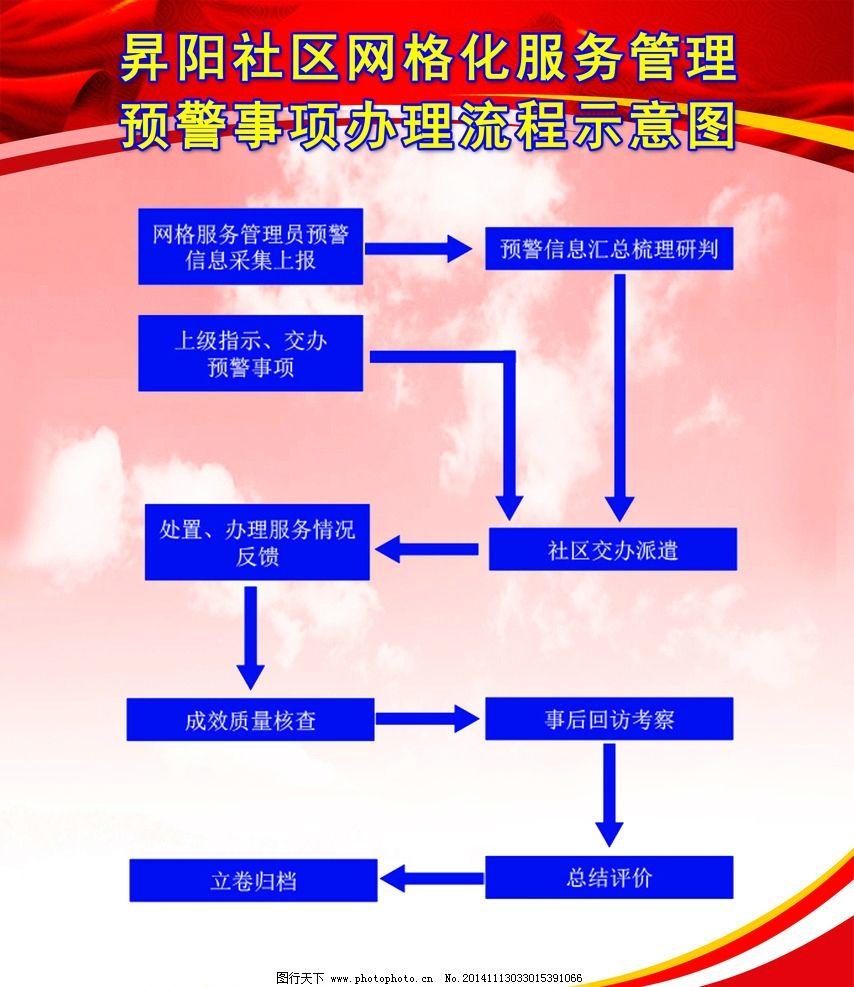 流程图图片_其他_psd分层