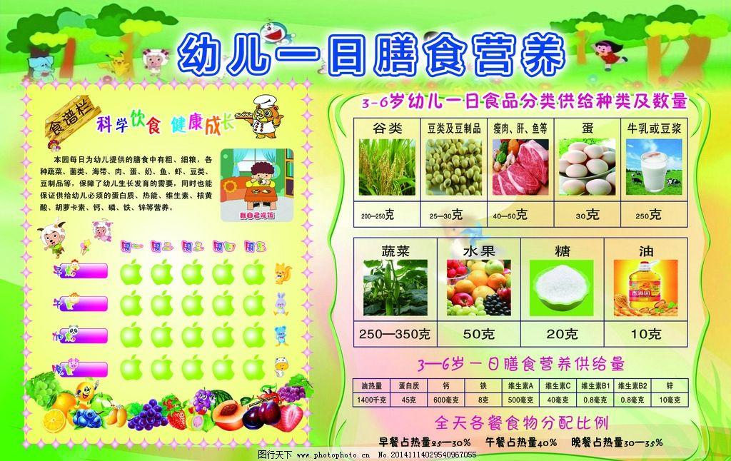 ps分层图 幼儿宣传海报 饮食海报 幼儿园素材 膳食营养 绿底色 小树图片