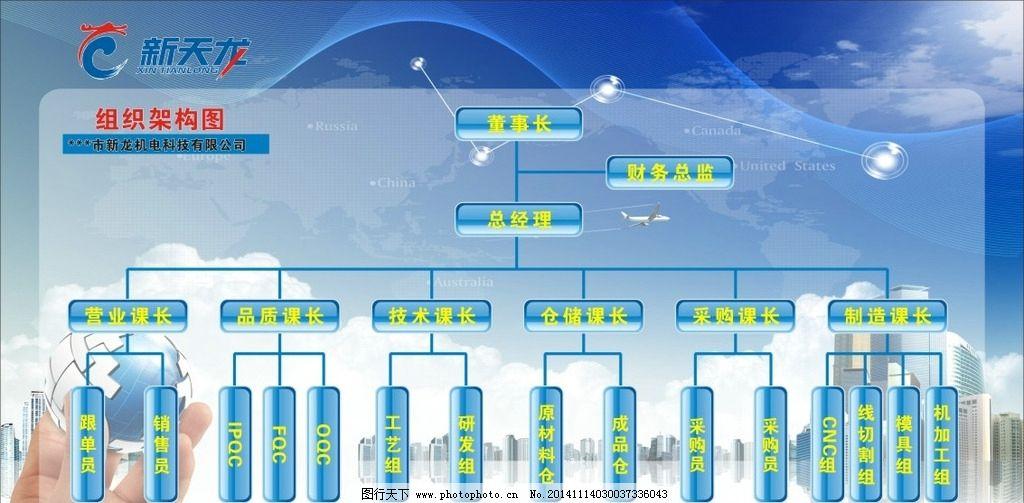 公司组织结构图图片