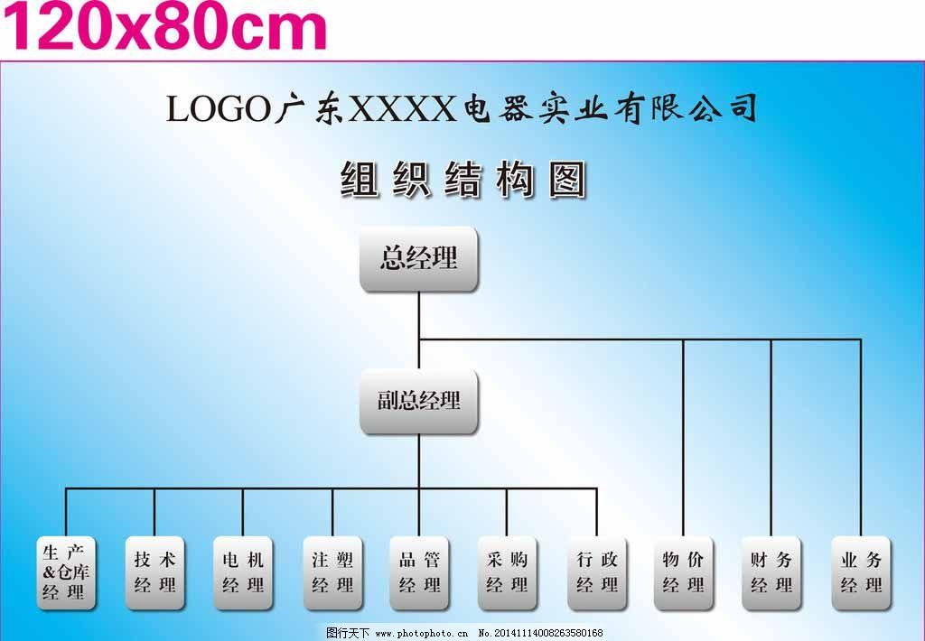 公司结构图 蓝色 公司结构图 组织结构图矢量素材 组织结构图模板下载