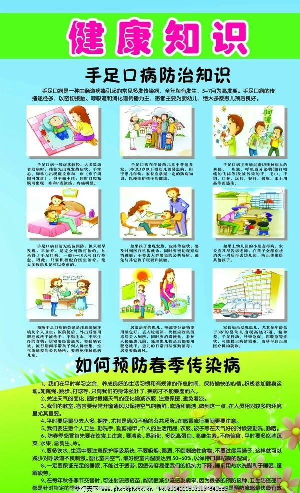 健康知识 防传染病 幼儿园 手足口病 预防 校园 海报 小插图