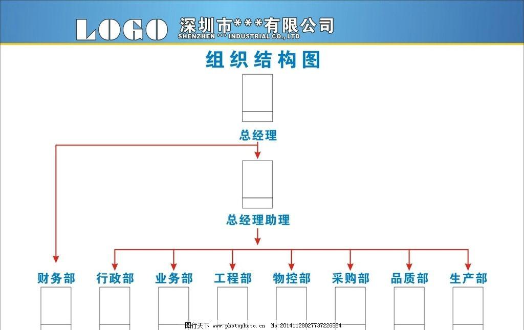 组织架构图 组织结构图图片