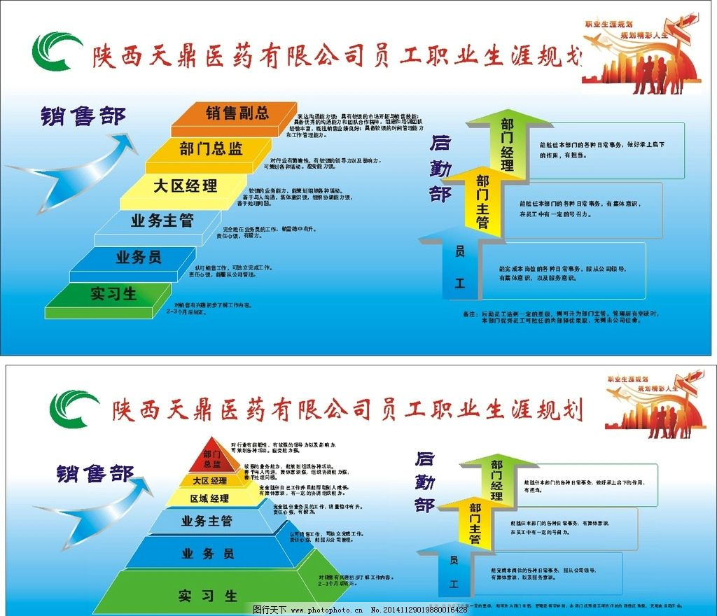 2016年目标及计划金字塔图片