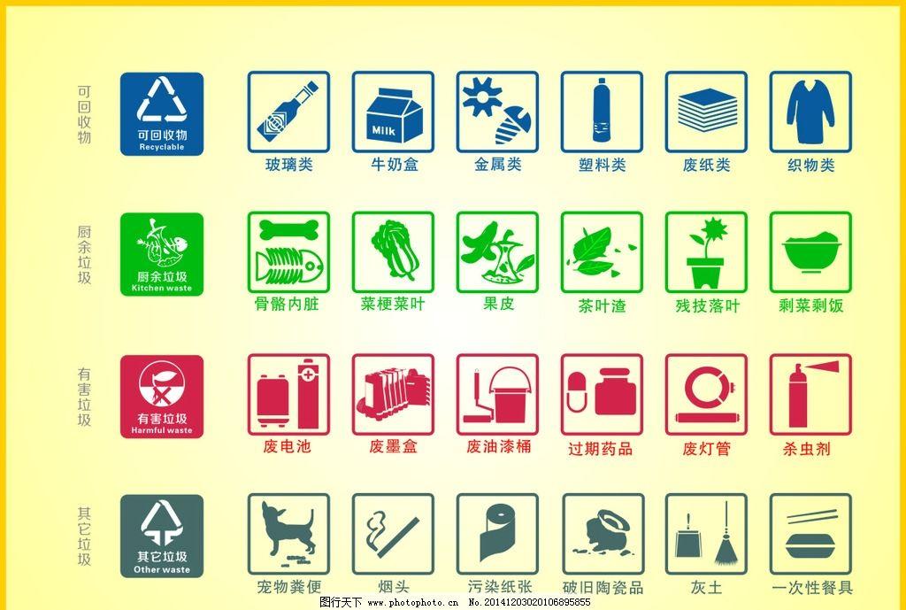 垃圾桶标志 标志 规划标志
