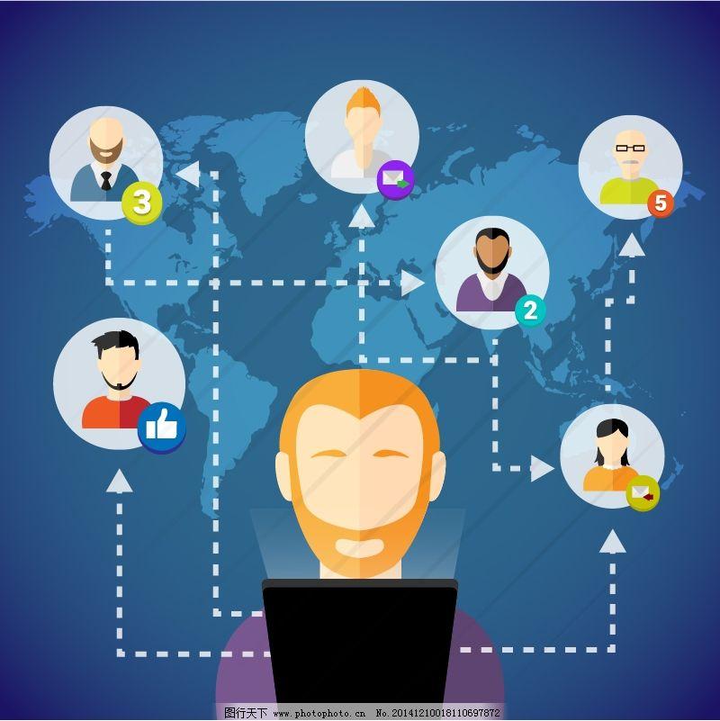 互联网人物信息图