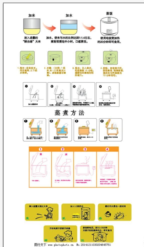蒸煮方法模板( 平面图 ) 大米设计素材 包装设计素材 矢量素材