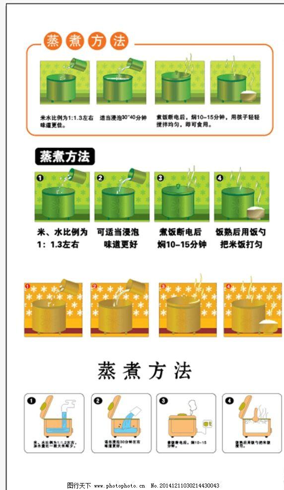 设计图库 广告设计 展板模板  蒸煮方法模板 大米设计素材 包装设计