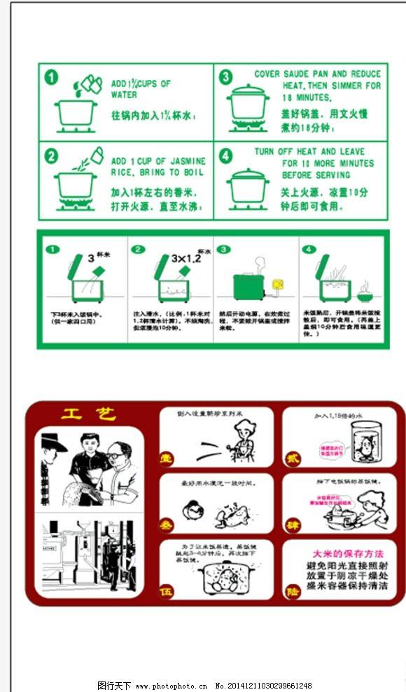 蒸煮方法模板 大米设计素材 包装设计素材 设计素材 矢量素材 分层
