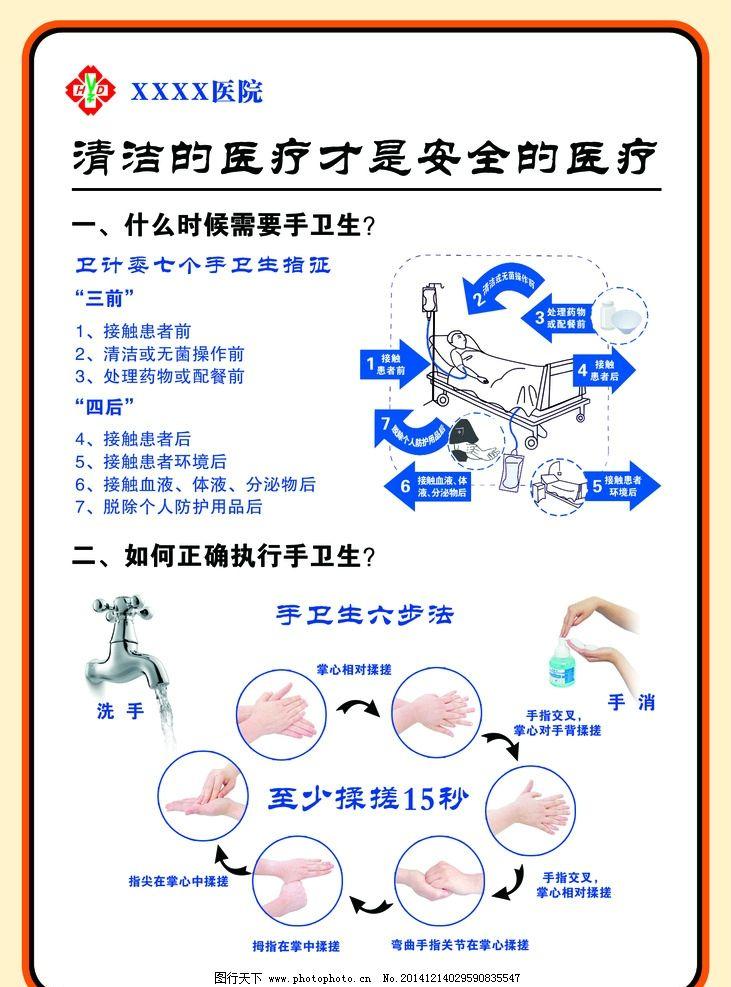 医疗 清洁 手 手卫生 卫生指征 洗手法 六步法 六步洗手法 医院