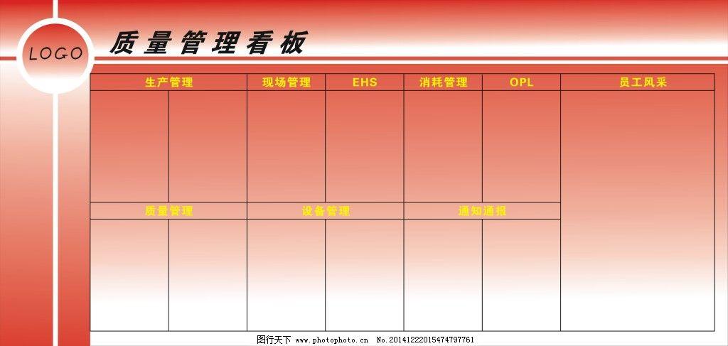 质量管理看板 质量管理看板免费下载 员工风采 原创设计 原创展板