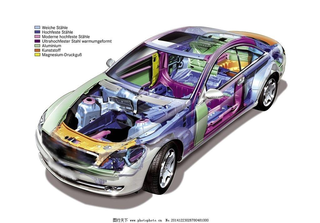 汽车结构 汽车结构图 汽车框架