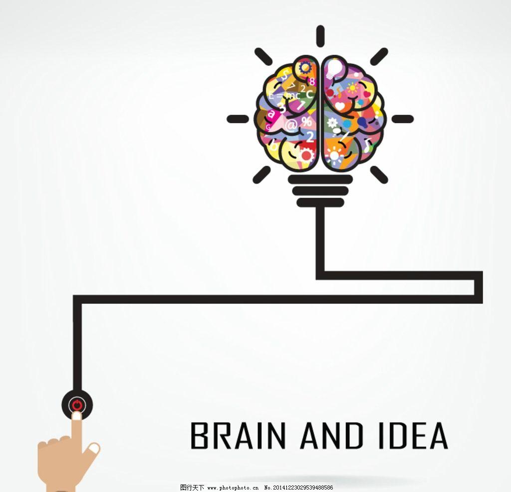 脑袋图片结构图