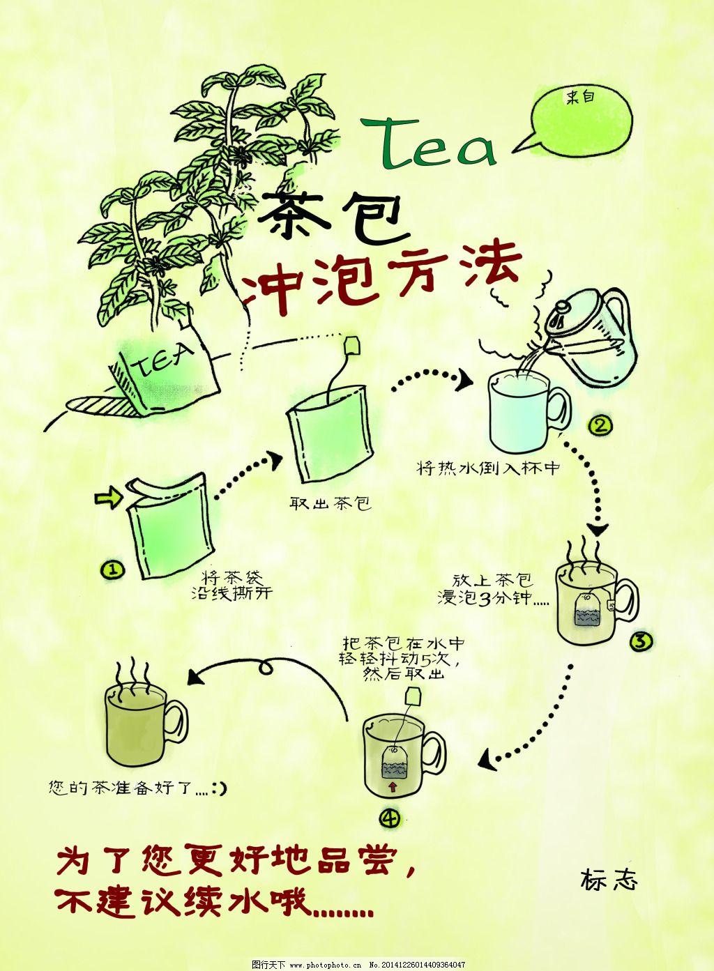 茶包 流程 手绘 茶包 流程 冲泡 手绘 海报 原创设计 原创海报