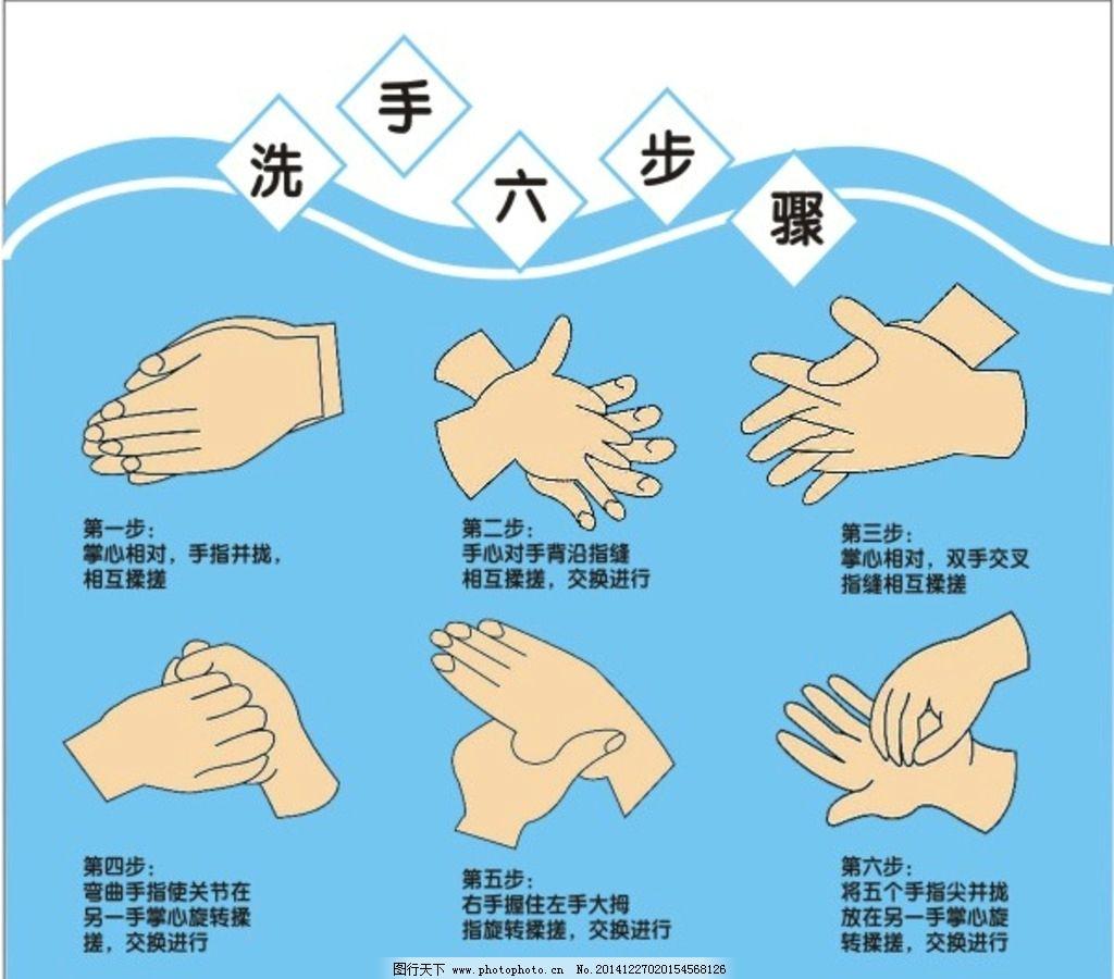 幼儿园洗手步骤标志