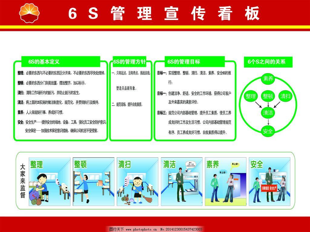 中国石油6S管理宣传漫画Gipsy看板图片